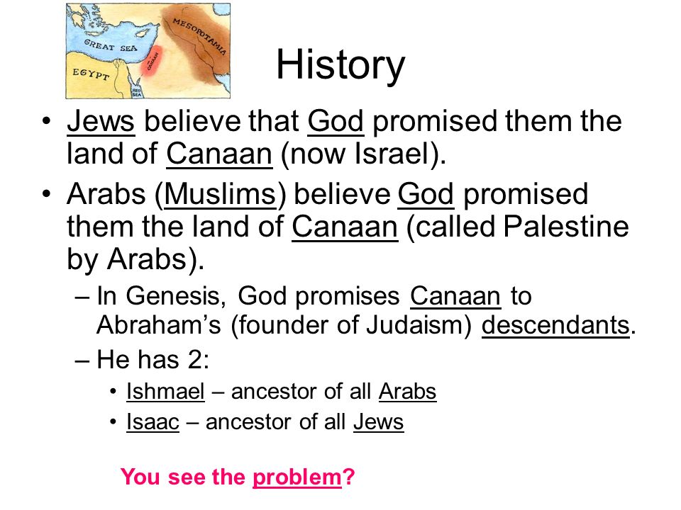 History Jews believe that God promised them the land of Canaan (now Israel). Arabs (Muslims) believe God promised them the land of Canaan (called Pale