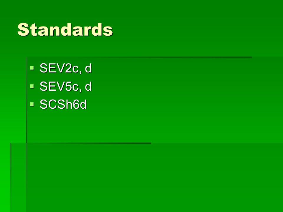 Standards SEV2c SEV2c SCSh9a, c, d SCSh9a, c, d SCSh1a, b SCSh1a, b SCSh3c SCSh3c SCSh4a SCSh4a SCSh6a-d SCSh6a-d