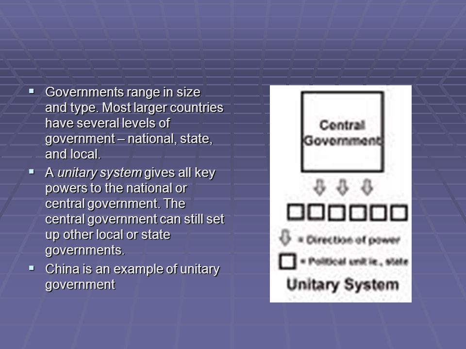 Governments range in size and type.