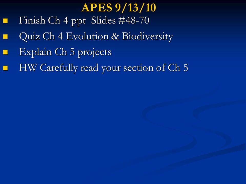 APES 9/13/10 Finish Ch 4 ppt Slides #48-70 Finish Ch 4 ppt Slides #48-70 Quiz Ch 4 Evolution & Biodiversity Quiz Ch 4 Evolution & Biodiversity Explain
