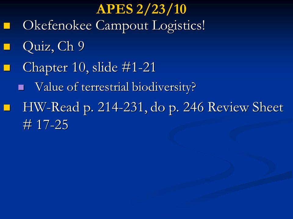 APES 2/23/10 Okefenokee Campout Logistics! Okefenokee Campout Logistics! Quiz, Ch 9 Quiz, Ch 9 Chapter 10, slide #1-21 Chapter 10, slide #1-21 Value o