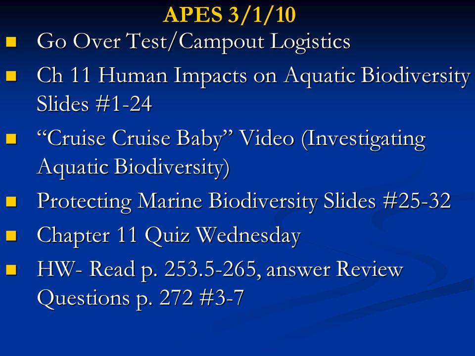 APES 3/1/10 Go Over Test/Campout Logistics Go Over Test/Campout Logistics Ch 11 Human Impacts on Aquatic Biodiversity Slides #1-24 Ch 11 Human Impacts