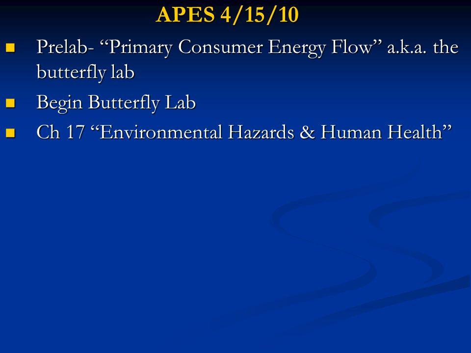 APES 4/15/10 Prelab- Primary Consumer Energy Flow a.k.a. the butterfly lab Prelab- Primary Consumer Energy Flow a.k.a. the butterfly lab Begin Butterf