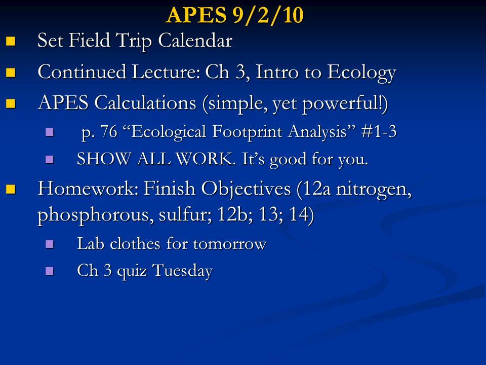 APES 9/23/10 Go Over Ch 5 quiz Go Over Ch 5 quiz Test Unit 2 (Ch 3-6) Test Unit 2 (Ch 3-6) HW: Read p.140-147, do p.