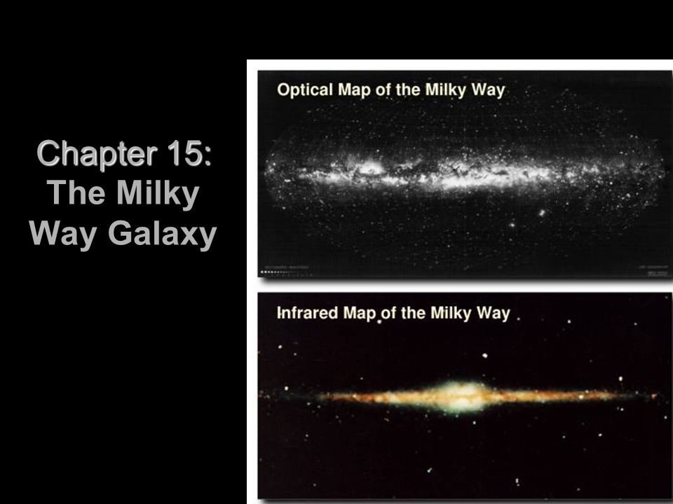 Chapter 15: Chapter 15: The Milky Way Galaxy