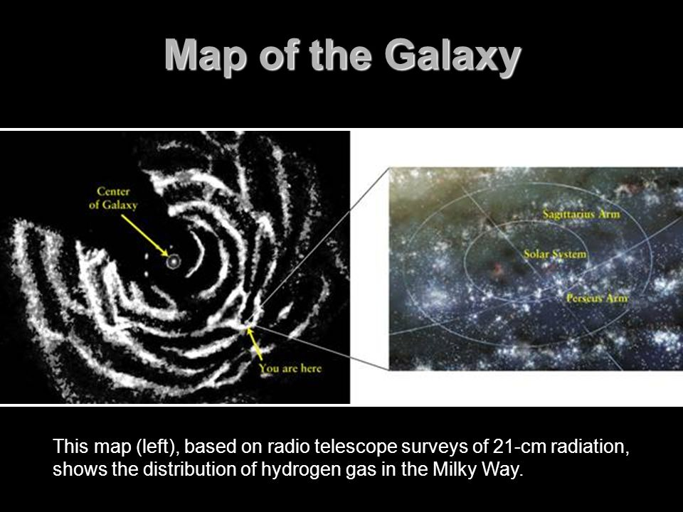 Map of the Galaxy This map (left), based on radio telescope surveys of 21-cm radiation, shows the distribution of hydrogen gas in the Milky Way.