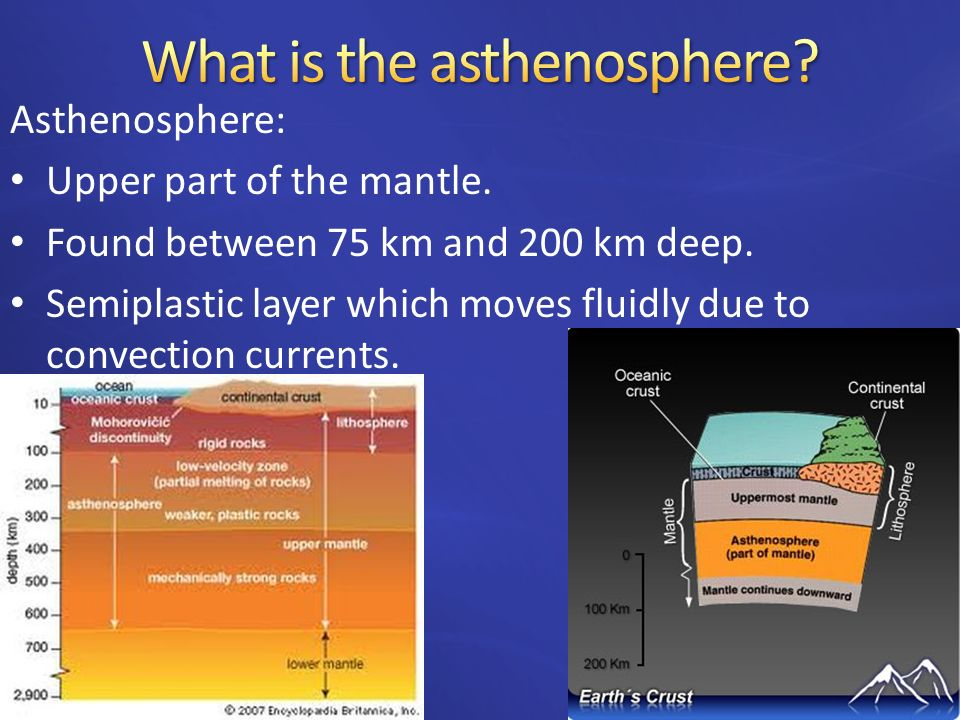 Asthenosphere: Upper part of the mantle. Found between 75 km and 200 km deep. Semiplastic layer which moves fluidly due to convection currents.