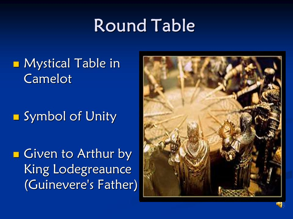 3 Classes of Medieval Society Nobility Nobility Commoners CommonersClergy