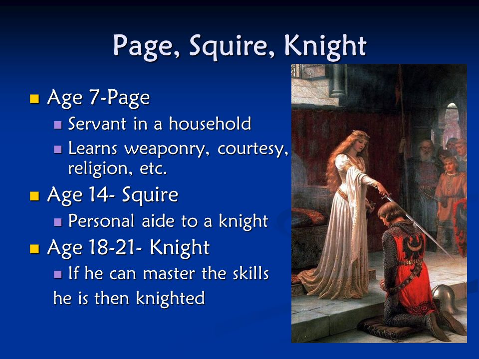 Page, Squire, Knight Age 7-Page Age 7-Page Servant in a household Servant in a household Learns weaponry, courtesy, religion, etc.