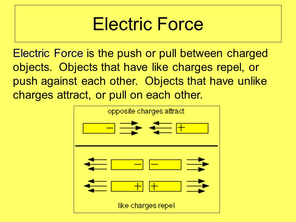 Electric Force Electric Force Electric Force is the push or pull between charged objects. Objects that have like charges repel, or push against each o