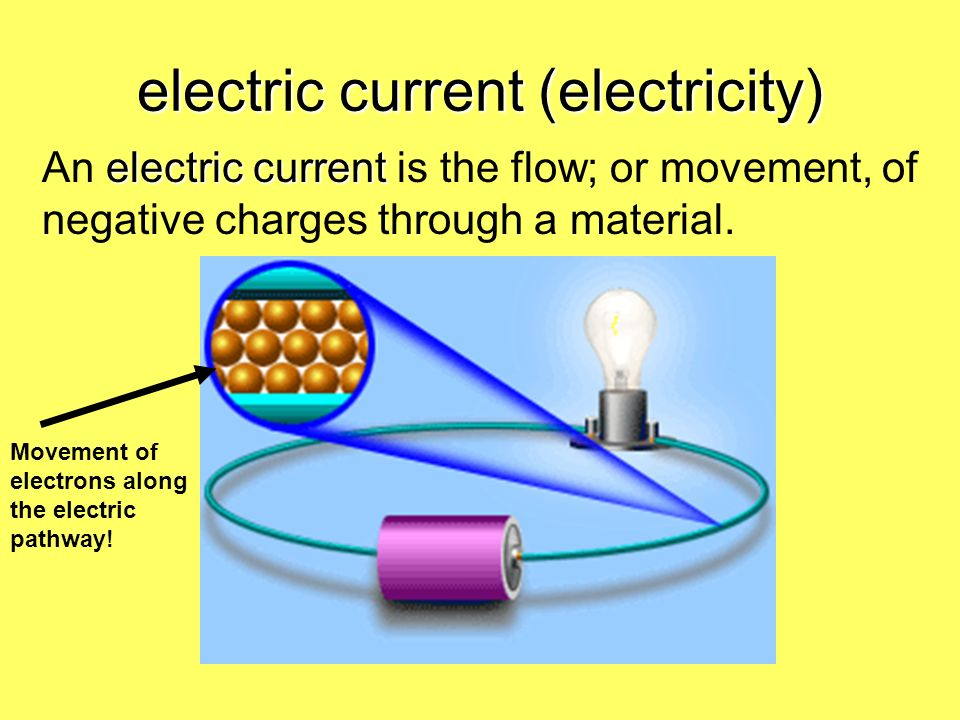 electric current (electricity) electric current An electric current is the flow; or movement, of negative charges through a material. Movement of elec