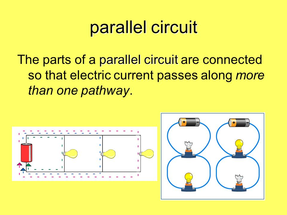 parallel circuit parallel circuit The parts of a parallel circuit are connected so that electric current passes along more than one pathway.