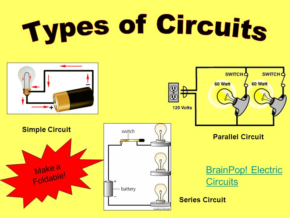 Simple Circuit Series Circuit Parallel Circuit Make a Foldable! BrainPop! Electric Circuits