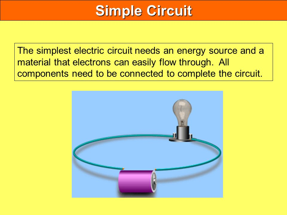 Simple Circuit The simplest electric circuit needs an energy source and a material that electrons can easily flow through. All components need to be c