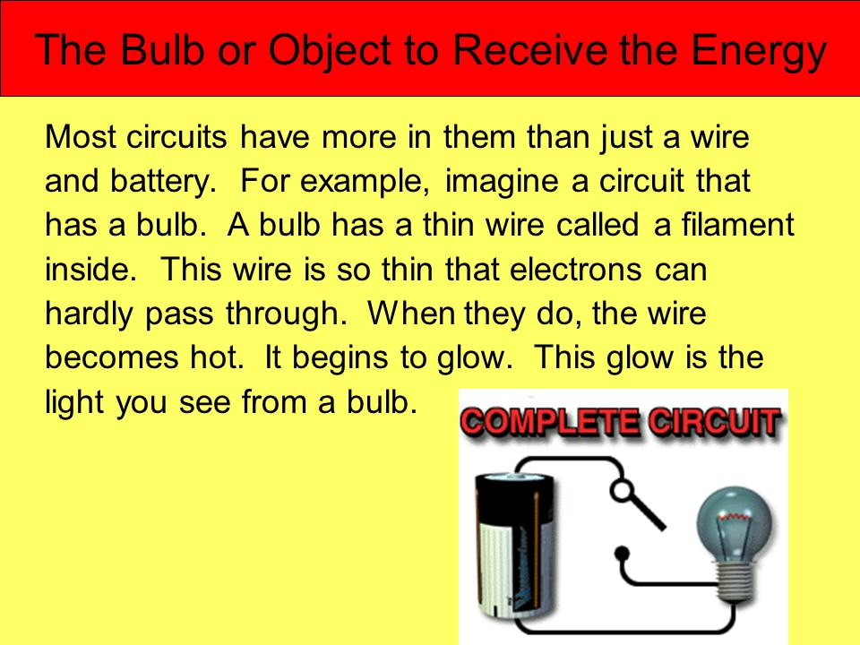 The Bulb or Object to Receive the Energy Most circuits have more in them than just a wire and battery. For example, imagine a circuit that has a bulb.