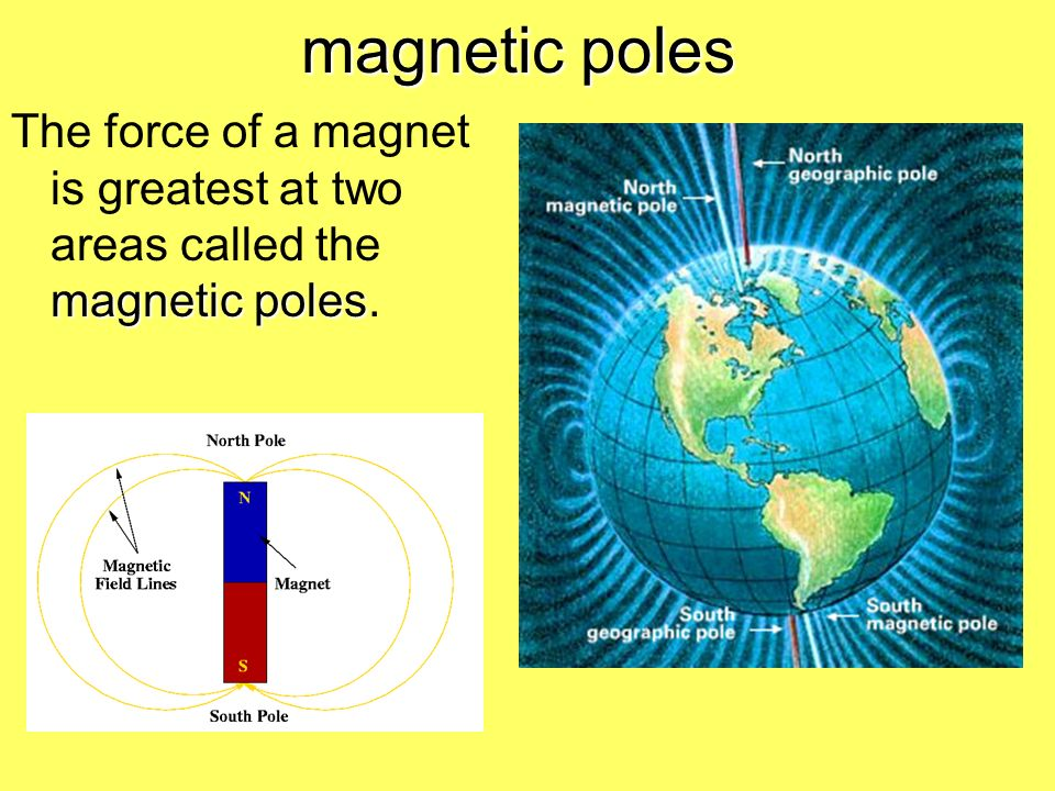 magnetic poles magnetic poles The force of a magnet is greatest at two areas called the magnetic poles.