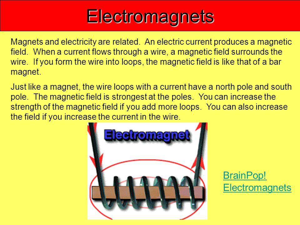 Electromagnets Magnets and electricity are related. An electric current produces a magnetic field. When a current flows through a wire, a magnetic fie
