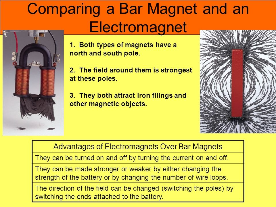 Comparing a Bar Magnet and an Electromagnet 1. Both types of magnets have a north and south pole. 2. The field around them is strongest at these poles