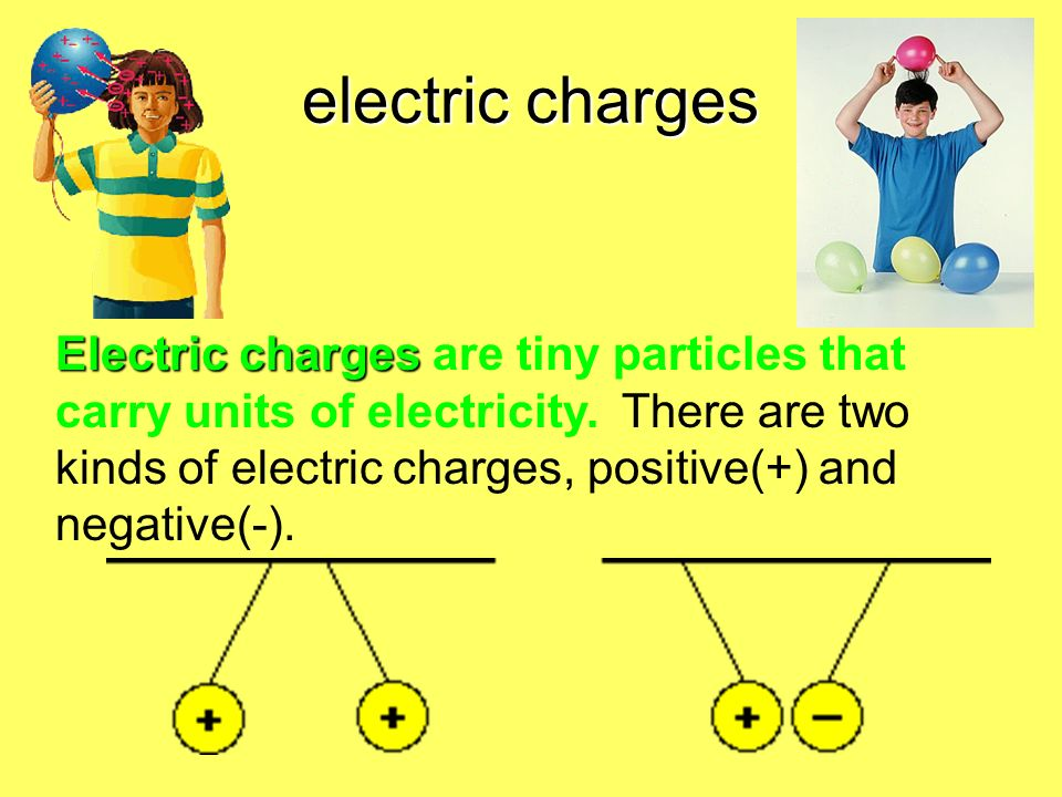 electric charges Electric charges Electric charges are tiny particles that carry units of electricity. There are two kinds of electric charges, positi