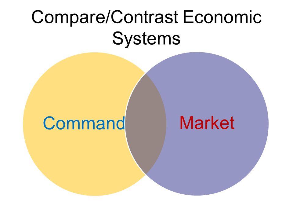 Compare/Contrast Economic Systems CommandMarket