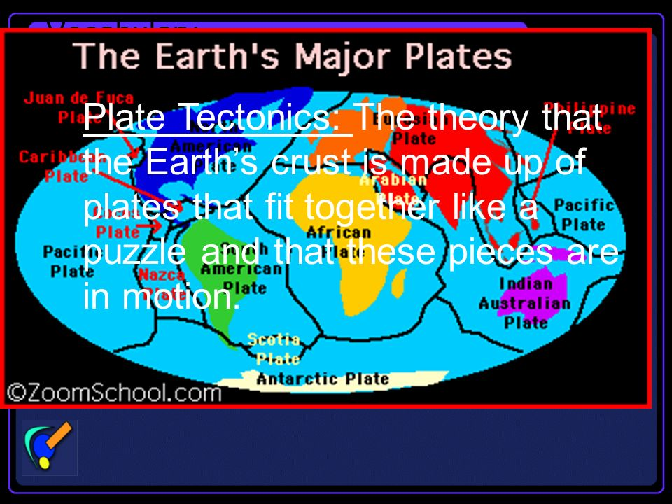 Todays Key Vocabulary landform : feature found on the continental crust crust: upper layer of the Earth