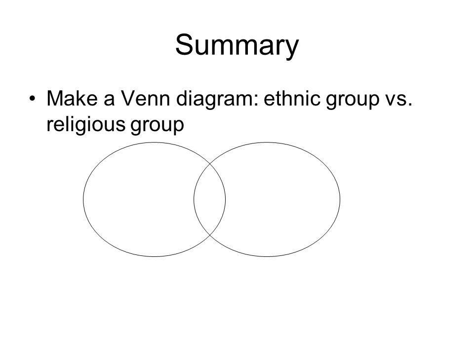 Summary Make a Venn diagram: ethnic group vs. religious group