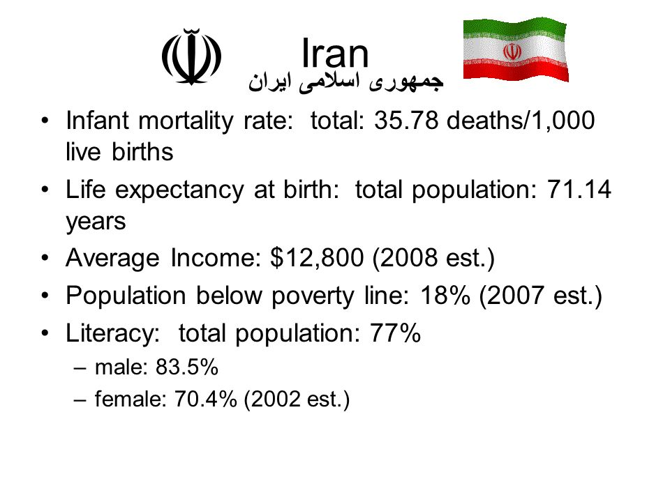 Iran Infant mortality rate: total: 35.78 deaths/1,000 live births Life expectancy at birth: total population: 71.14 years Average Income: $12,800 (200