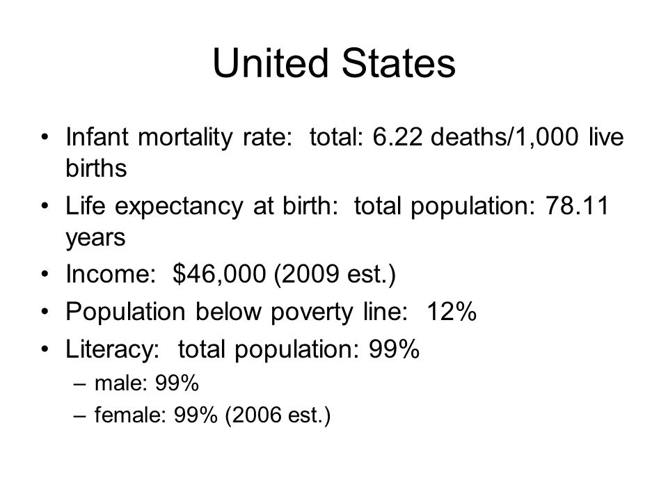 United States Infant mortality rate: total: 6.22 deaths/1,000 live births Life expectancy at birth: total population: 78.11 years Income: $46,000 (200