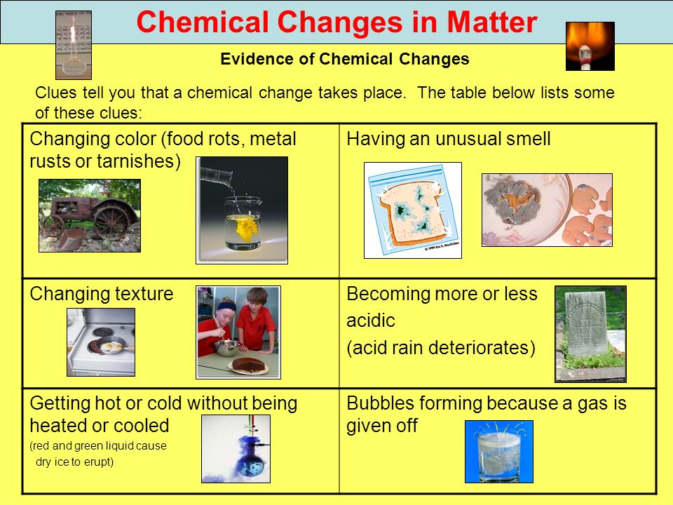 Chemical Changes in Matter Evidence of Chemical Changes Clues tell you that a chemical change takes place. The table below lists some of these clues: