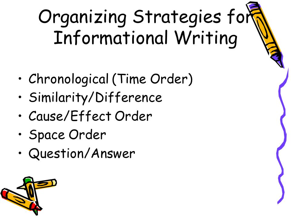 Organizing Strategies for Informational Writing Chronological (Time Order) Similarity/Difference Cause/Effect Order Space Order Question/Answer