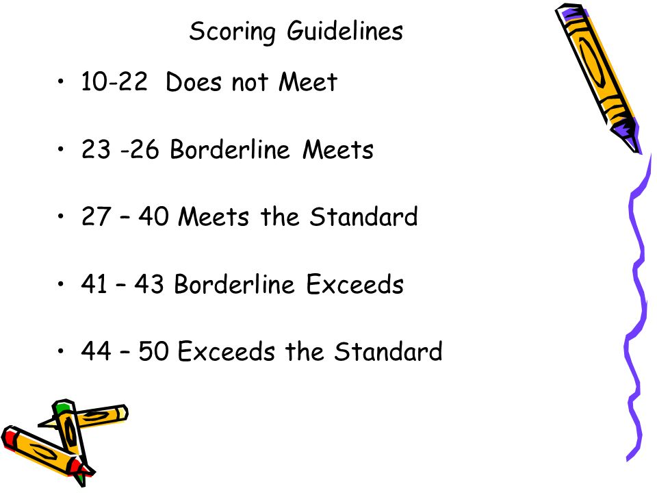 Scoring Guidelines 10-22 Does not Meet 23 -26 Borderline Meets 27 – 40 Meets the Standard 41 – 43 Borderline Exceeds 44 – 50 Exceeds the Standard