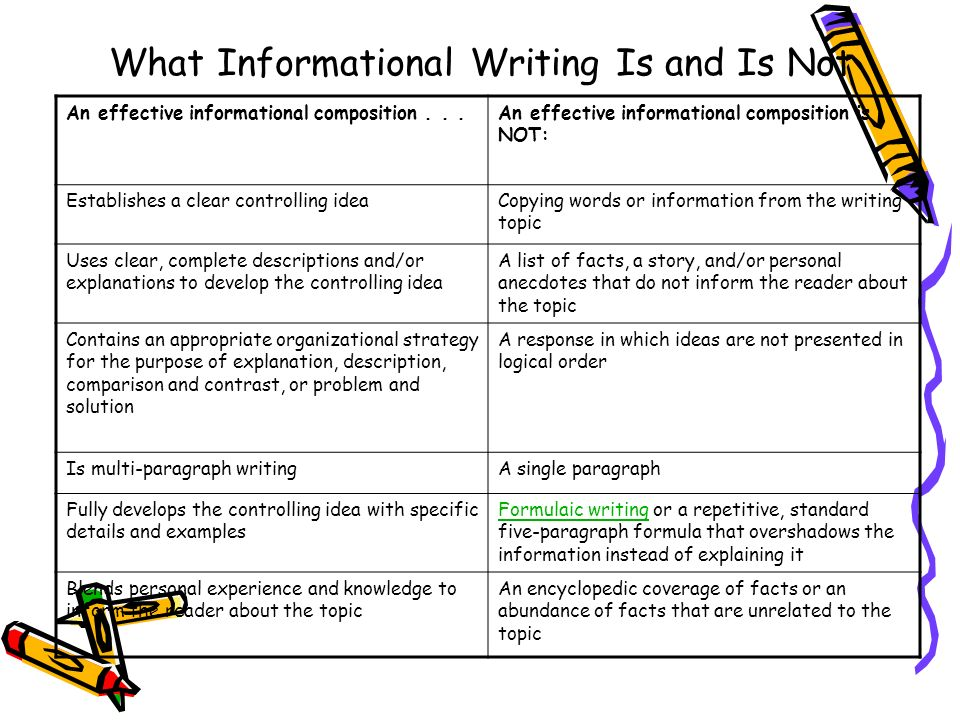 What Informational Writing Is and Is Not An effective informational composition...An effective informational composition is NOT: Establishes a clear c