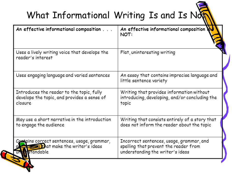What Informational Writing Is and Is Not An effective informational composition...An effective informational composition is NOT: Uses a lively writing