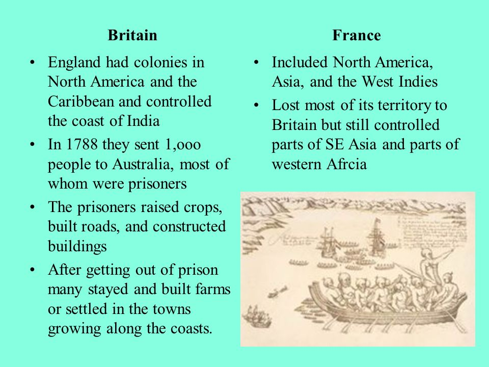 European Empires Spain & Portugal Spain and Portugal (both Catholic nations) claimed land in the New World The Pope (the leader of the Catholic Church