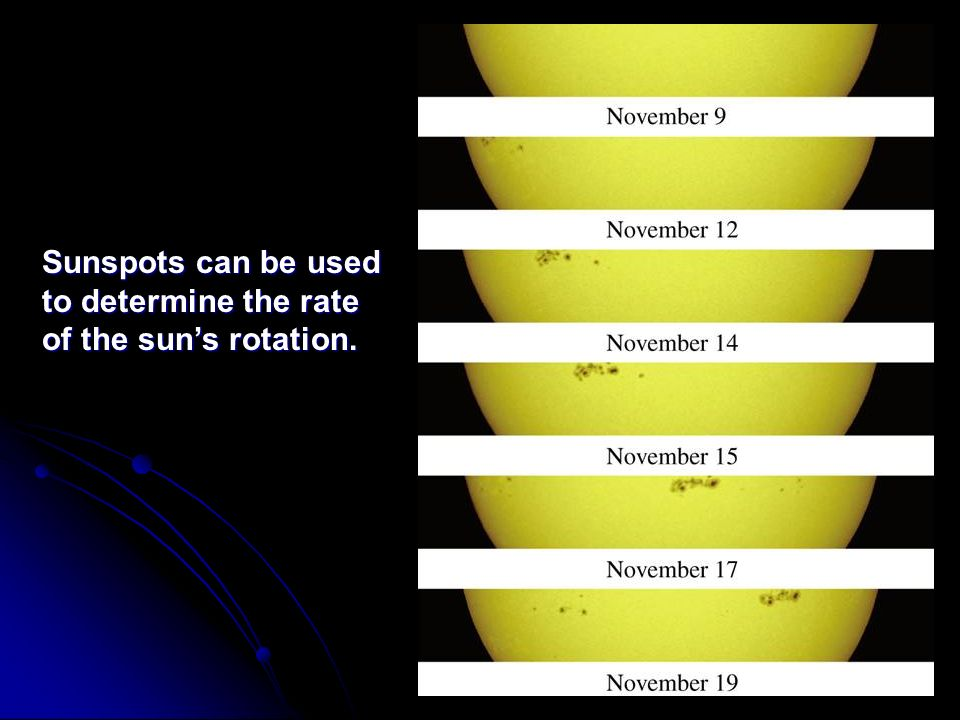 Sunspots can be used to determine the rate of the suns rotation.