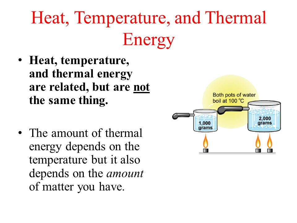 Heat, Temperature, and Thermal Energy Heat, temperature, and thermal energy are related, but are not the same thing. The amount of thermal energy depe