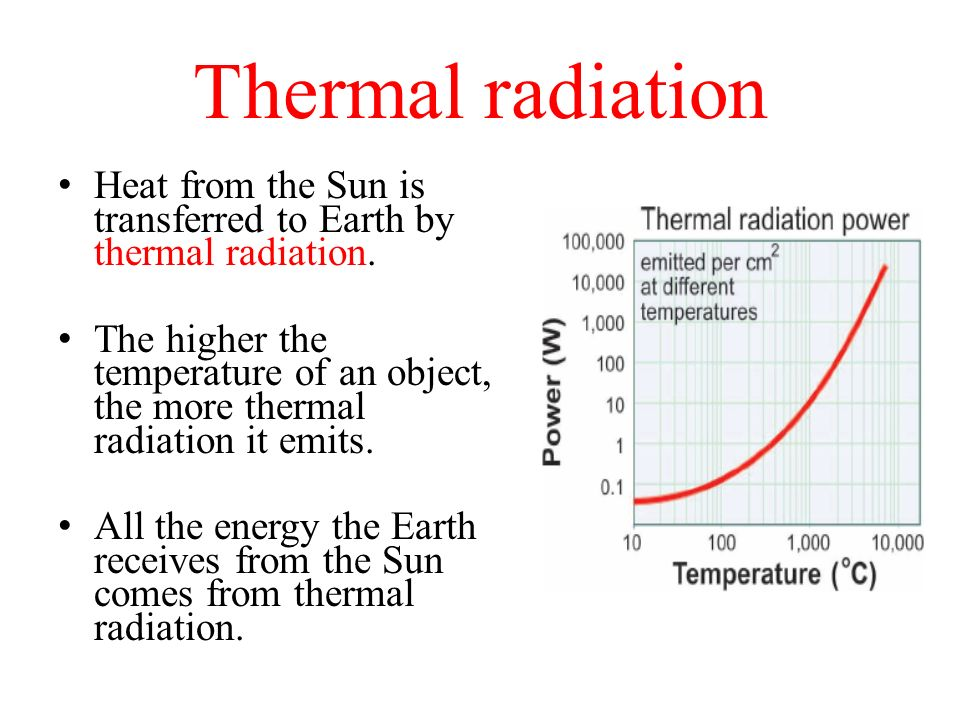 Thermal radiation Heat from the Sun is transferred to Earth by thermal radiation. The higher the temperature of an object, the more thermal radiation