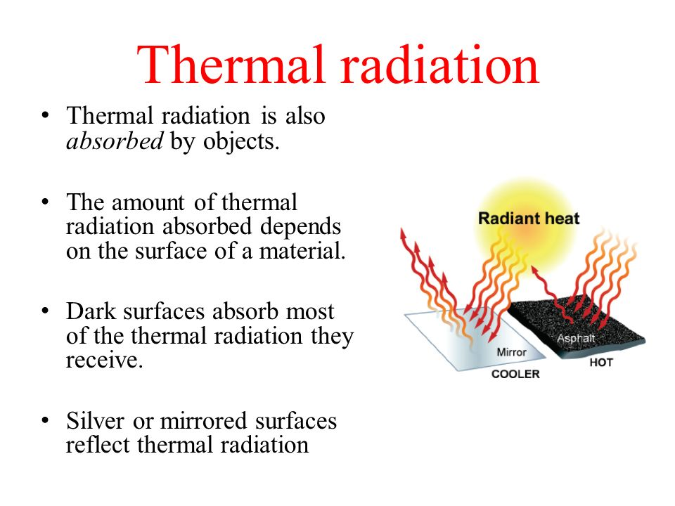 Thermal radiation Thermal radiation is also absorbed by objects. The amount of thermal radiation absorbed depends on the surface of a material. Dark s
