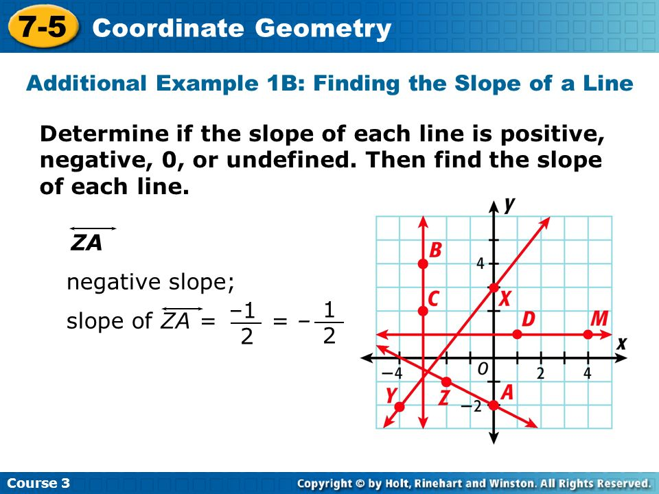 Course 3 7-5 Coordinate Geometry Determine if the slope of each line is positive, negative, 0, or undefined. Then find the slope of each line. ZA nega