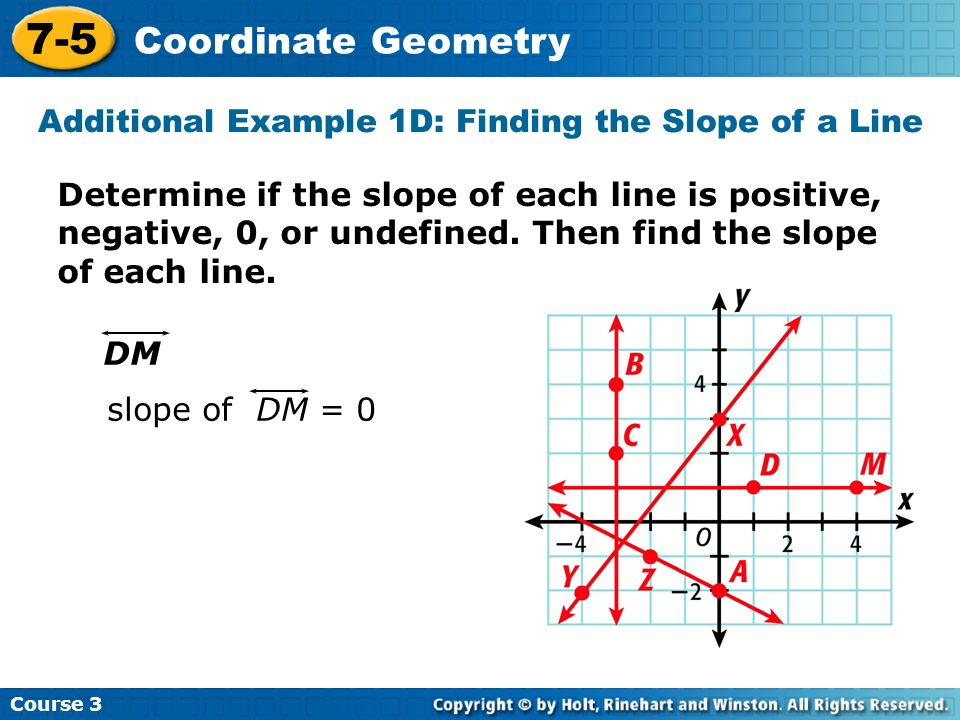 Course 3 7-5 Coordinate Geometry Determine if the slope of each line is positive, negative, 0, or undefined. Then find the slope of each line. DM slop