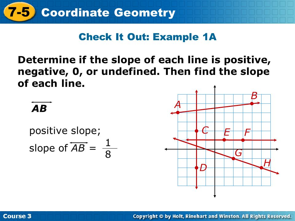 Course 3 7-5 Coordinate Geometry Check It Out: Example 1A Determine if the slope of each line is positive, negative, 0, or undefined. Then find the sl