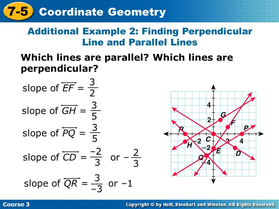 Course 3 7-5 Coordinate Geometry Additional Example 2: Finding Perpendicular Line and Parallel Lines Which lines are parallel? Which lines are perpend