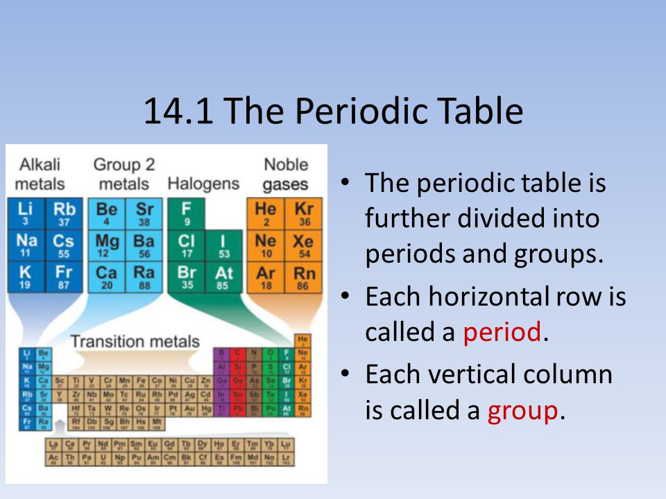 14.1 The Periodic Table The periodic table is further divided into periods and groups.