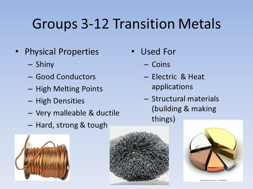 Groups 3-12 Transition Metals Physical Properties – Shiny – Good Conductors – High Melting Points – High Densities – Very malleable & ductile – Hard,