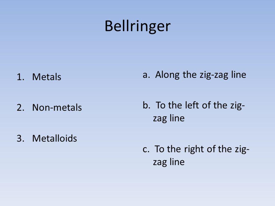 Bellringer 1.Metals 2.Non-metals 3. Metalloids a.