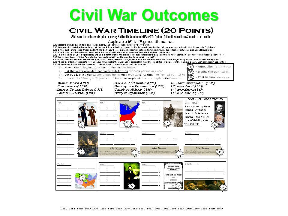 Civil War Outcomes