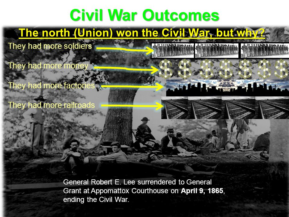 The north (Union) won the Civil War, but why? They had more soldiers They had more money They had more factories They had more railroads Civil War Out