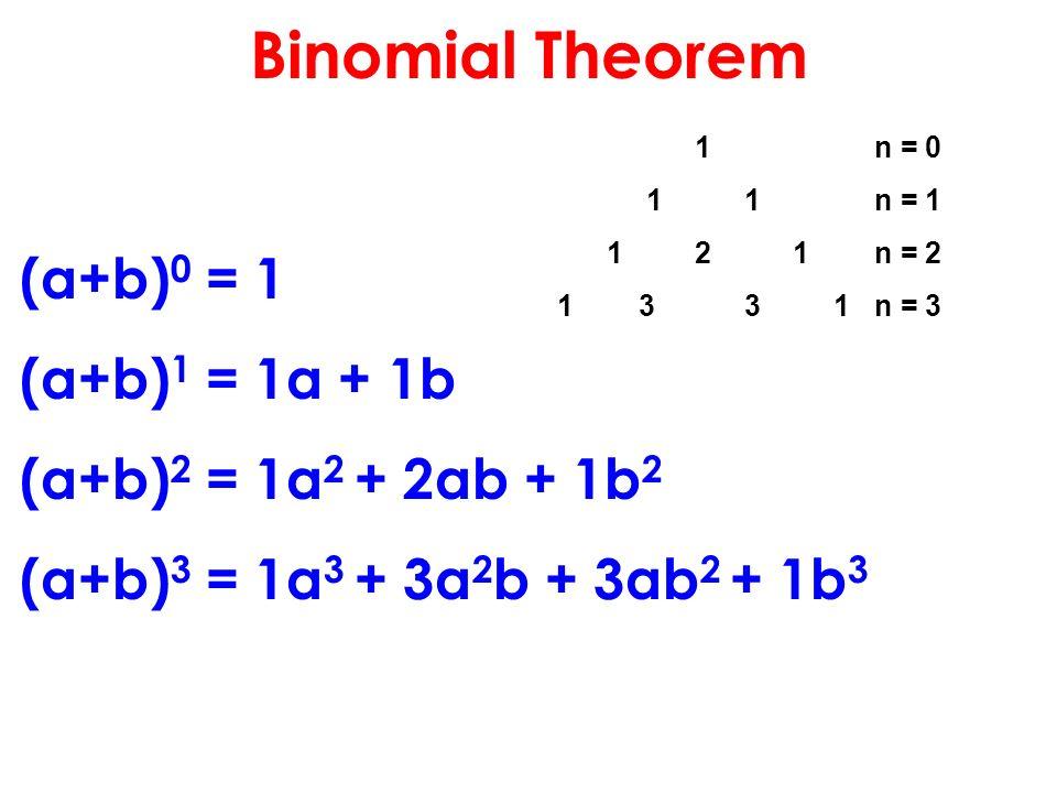 Binomial Theorem 1n = 0 1 1n = 1 1 2 1n = 2 1 3 3 1n = 3 (a+b) 0 = 1 (a+b) 1 = 1a + 1b (a+b) 2 = 1a 2 + 2ab + 1b 2 (a+b) 3 = 1a 3 + 3a 2 b + 3ab 2 + 1