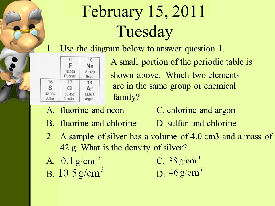 February 15, 2011 Tuesday 1.Use the diagram below to answer question 1. A small portion of the periodic table is shown above. Which two elements are i