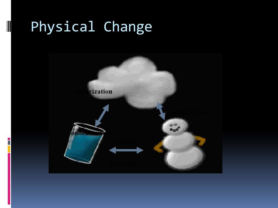 Physical Change vaporization condensation < Melting Freezing > sublimation